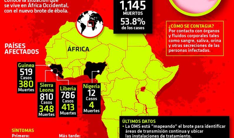 Paciente con ébola se infectó en Liberia