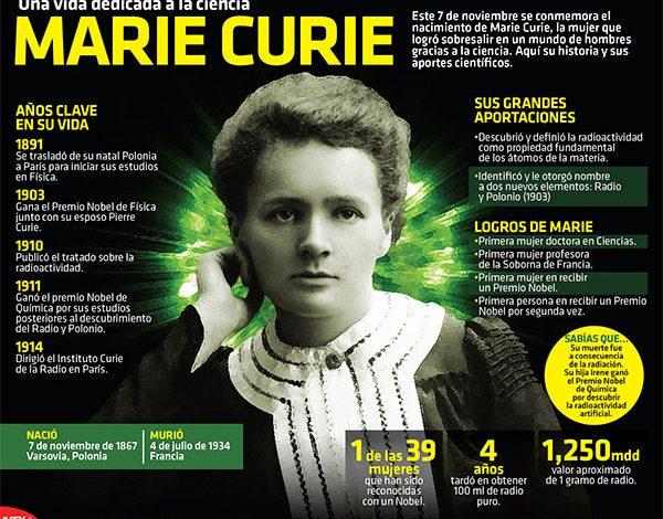 Marie Curie, una mujer que vivió siempre adelantada a su época
