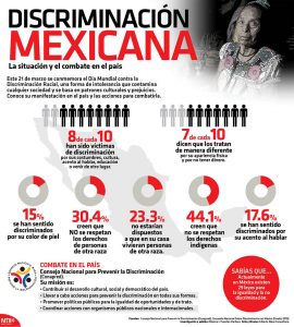 Discriminacion mexicana