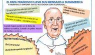 El paso de Francisco por Sudamérica