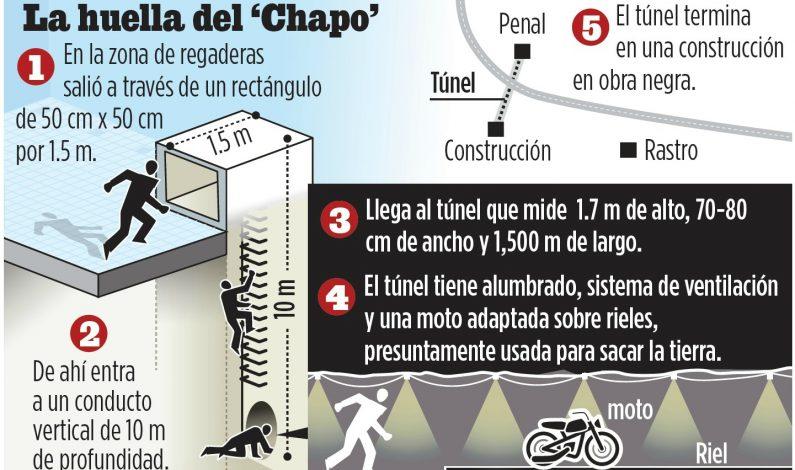 Se vuelve a fugar 'El Chapo' Guzmán