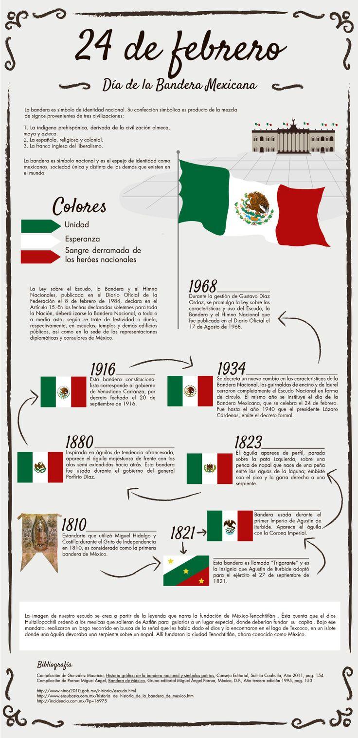 Día De La Bandera De México Para Niños - Chungcuso3luongyen